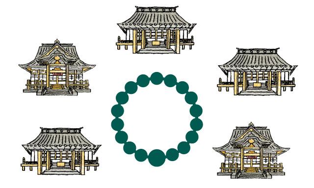 三条別院と周りのお寺